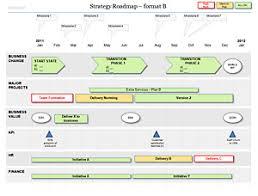Project Roadmap Templates Powerpoint Strategy Roadmap Template