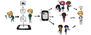 Sensr Evaluating A Flexible Framework For Authoring Mobile Data