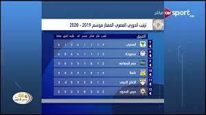 ترتيب الدوري المصري الممتاز موسم 2019/2020 حتى السبت 5 أكتوبر 2019 - YouTube