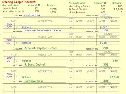 The General Ledger 4 Post To The Ledger The 4 Th Step Of The