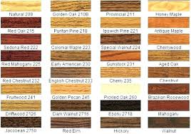 stain colors for kitchen cabinets maple cabinet stain colors kitchen cabinet stains colors kitchen cabinet wood stain colors lovely with regard top stain