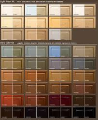 rustoleum paint color chartRustoleum Cabinet Transformation Review How To Tricks and