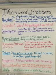52 Disclosed 3rd Grade Anchor Chart