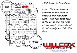 1982 corvette fuse panel and fuel pump fuse location and computer 82 corvette fuse panel fuel pump fuse