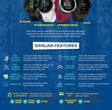 Garmin Comparison Gps Chart Infographic Garmin Forerunner Gps Watch Comparison 2019