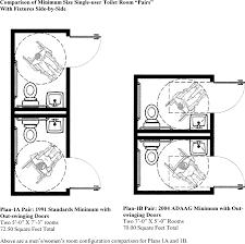 ada guidelines bathroom sinks. ada door clearance | handicap bathroom requirements accessible guidelines sinks l