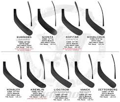 Bauer Stick Blade Chart Warrior Hockey Stick Curves