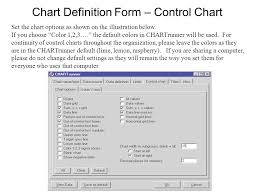 Zone Control Chart Control Chart Definition Settlement Contract