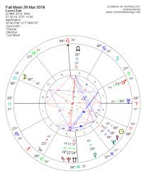 Full Moon Chart 2019 Full Moon In Libra 21 March 2019 Every You And Every Me