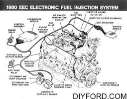 1988 ford f100 wiring on 1988 images free download images wiring 1988 Ford F 250 Wiring Diagram 1988 ford f100 wiring on 1988 ford f100 wiring 12 1973 ford ignition relay for 1979 ford f 250 horn wiring 1989 ford f250 wiring diagram