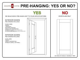 exterior door jamb dimensions. Simple Door Yes For Exterior Door Jamb Dimensions