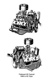 flathead parts drawings engines complete engine for 1950 to 53 left right view
