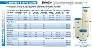 Pool Filter Size Chart Hp Hurricane Filter Housings Swing Bolt And Hp Hurricane