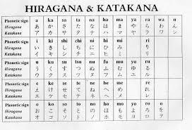 Japanese Alphabet Japanese Language Hiragana Japanese