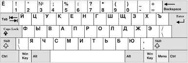 Russian Alphabet Chart Russian Alphabet With Sound And Handwriting