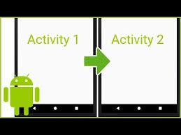new activity android studio tutorial
