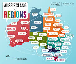 Famous Australian Sayings Quotes