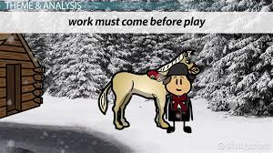 stopping by woods on a snowy evening summary theme analysis stopping by woods on a snowy evening summary theme analysis video lesson transcript com