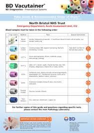 Bd Vacutainer North Bristol Nhs Trust Bd Diagnostics