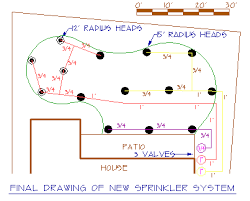 sprinkler system design automation costs contractors more well