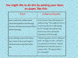 looking for alibrandi essay help brainstorm the topic 9