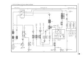 alarm wiring diagram for 1996 toyota tacoma alarm wiring diagram 2005 toyota tacoma alarm wiring diagram jodebal com