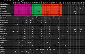Saxophone Size Chart Saxophone Buying Guide Comparison Chart Woodwind