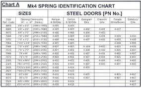 size of garage door garage door header size garage door conversion 8 garage door header size