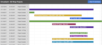 Quickbase Gantt Chart Is There A Quickbase Partner Who Can Help Me With A Dispatch