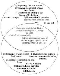 Compare And Contrast Beowulf And Grendel Venn Diagram Similarities Between Beowulf And Grendel And Beowulf Essay