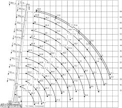 Black Crane Size Chart Crane Calculator Nordic Crane Kynningsrud