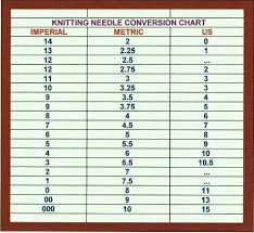 Knitting Needle Conversion Chart Posted 5th May 2011 By