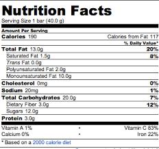 kind bar nutrition facts