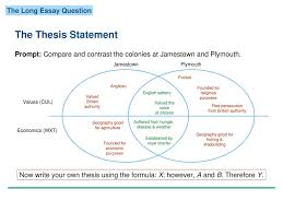 Jamestown And Plymouth Comparison Chart The Long Essay Question A Step By Step Walkthrough Ppt