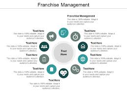 Example Of Franchise Franchise Management Ppt Powerpoint Presentation