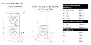 washer and dryer sizes. Modren Washer Dimensions Of Stackable Washer Dryer And  Intended Sizes W