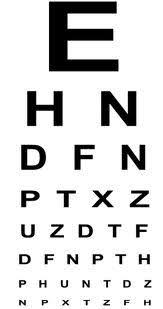 20 20 Vision Chart 20 20 Vision And Other Interesting Facts About Eyes Infobarrel