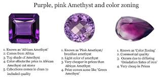 Amethyst Color Chart About Amethyst Color Grading And Price Chart Amethyst
