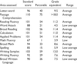 Student Bs Woodcock Johnson Iii Tests Of Achievement Wj