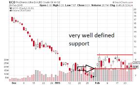 Stock Pursuit February 2015