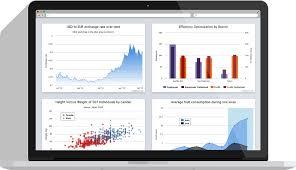 Highcharts Small Charts Highsoft Webshop