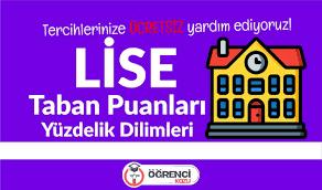 Adana Lise Taban Puanları 2020 - Öğrenci Kozu
