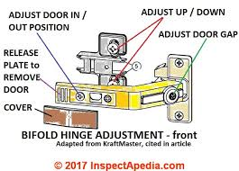 how to adjust cabinet hinges. bifold hinge adjustments (c) inspectapedia adapted from kraftmaid how to adjust cabinet hinges t