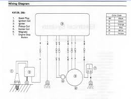 kawasaki kx 250 engine diagram kawasaki wiring diagrams online