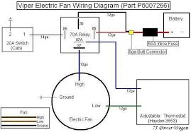 wiring diagram for electric fan the wiring diagram 3 speed box fan switch wiring diagram nodasystech wiring diagram