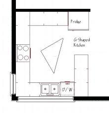 kitchens design plan kitchen design plans kitchen design