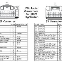 stereo wiring diagram kenwood car stereo wire diagram kenwood kdc wiring diagrams also kenwood car stereo wiring harness adapter on kenwood kdc 148 wiring harness diagram kenwood wiring harness diagram