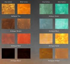 Concrete Stain Chart Concrete Acid Stain Your Step By Step Guide To Applying