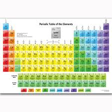 Mq2138 Periodic Table Chemistry Elements Chart Science Hot