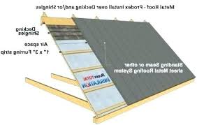 how to install metal roof over shingles 7 roofing click for installing l10